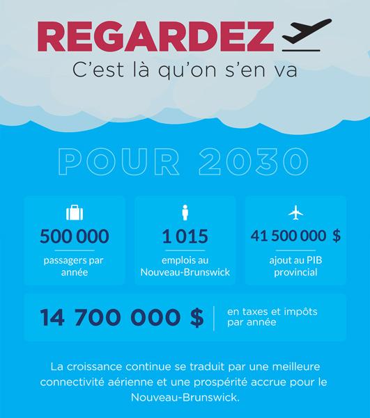 Sq-economic-impact-FR